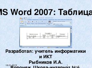 MS Word 2007: Таблица. Разработал: учитель информатики и ИКТ Рыбников И.А. Ворон