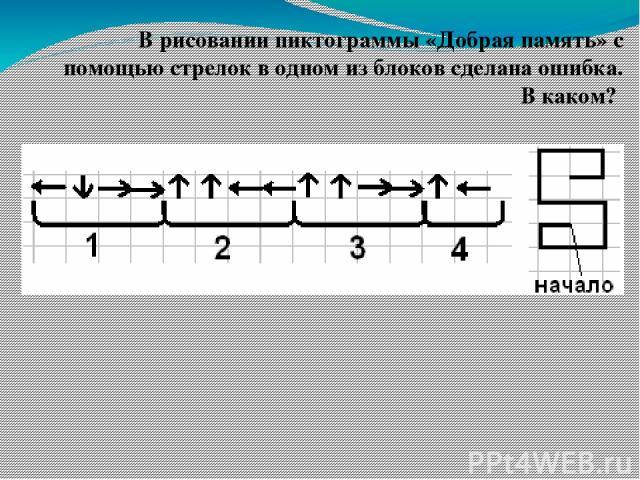 В рисовании пиктограммы «Добрая память» с помощью стрелок в одном из блоков сделана ошибка. В каком?