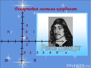 Декартовая система координат * из 6 4 IV 3 I 2 1 0 1 2 3 4 5 x III II * из 6