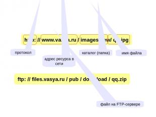 http: // www.vasya.ru / images/new/ qq.jpg адрес ресурса в сети каталог (папка)