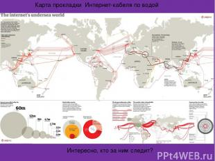 Карта прокладки Интернет-кабеля по водой Интересно, кто за ним следит?