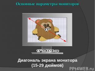 Основные параметры мониторов