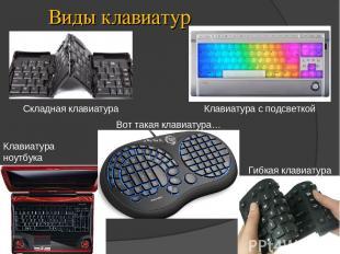 Виды клавиатур Клавиатура с подсветкой Клавиатура ноутбука Складная клавиатура Г
