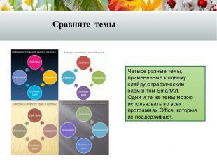 Сравните темы Четыре разные темы, примененные к одному слайду с графическим элем