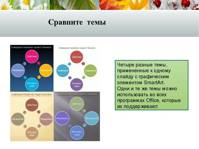 Сравните темы Четыре разные темы, примененные к одному слайду с графическим элементом SmartArt. Одни и те же темы можно использовать во всех программах Office, которые их поддерживают.