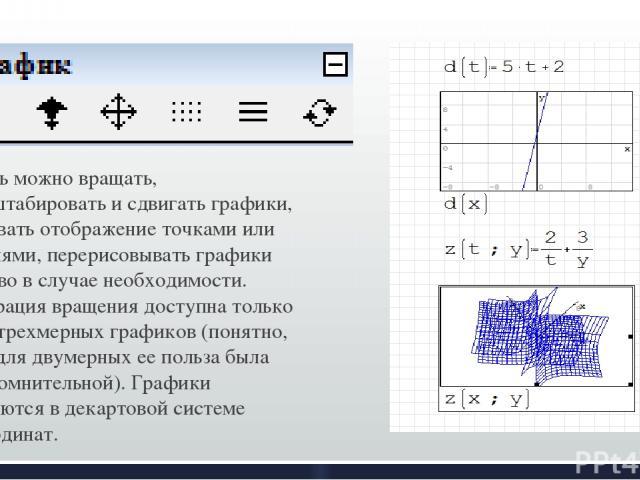Здесь можно вращать, масштабировать и сдвигать графики, задавать отображение точками или линиями, перерисовывать графики заново в случае необходимости. Операция вращения доступна только для трехмерных графиков (понятно, что для двумерных ее польза б…