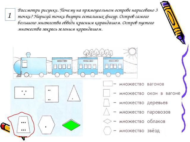 Рассмотри рисунки. Почему на прямоугольном острове нарисовано 3 точки? Нарисуй точки внутри остальных фигур. Остров самого большого множества обведи красным карандашом. Остров пустого множества закрась зеленым карандашом. .. .. . ... ... . 1