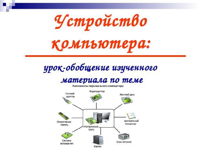 Устройство компьютера: урок-обобщение изученного материала по теме