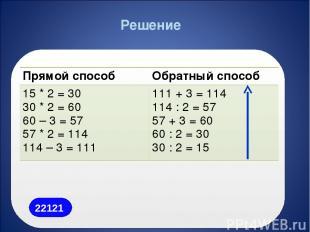 Решение Прямой способ Обратный способ 15 * 2 = 30 30 * 2 = 60 60 – 3 = 57 57 * 2