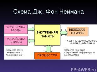 Схема Дж. Фон Неймана
