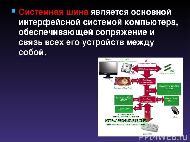 Системная шина является основной интерфейсной системой компьютера, обеспечивающей сопряжение и связь всех его устройств между собой.
