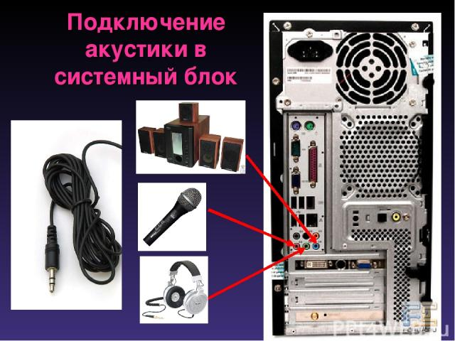 Подключение акустики в системный блок