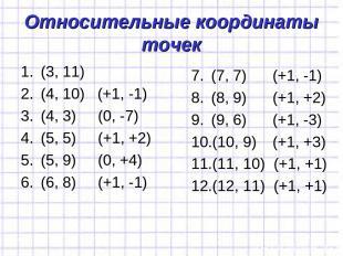 Относительные координаты точек (3, 11) (4, 10) (+1, -1) (4, 3) (0, -7) (5, 5) (+