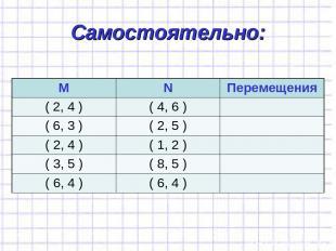 Самостоятельно: М N Перемещения ( 2, 4 ) ( 4, 6 ) ( 6, 3 ) ( 2, 5 ) ( 2, 4 ) ( 1