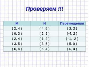 Проверяем !!! М N Перемещения ( 2, 4 ) ( 4, 6 ) ( 2, 2 ) ( 6, 3 ) ( 2, 5 ) (-4,