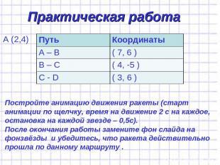 Практическая работа А (2,4) Постройте анимацию движения ракеты (старт анимации п