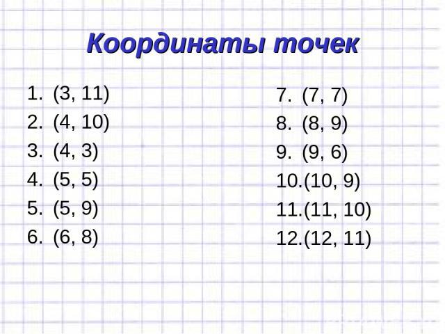 Координаты точек (3, 11) (4, 10) (4, 3) (5, 5) (5, 9) (6, 8) (7, 7) (8, 9) (9, 6) (10, 9) (11, 10) (12, 11)