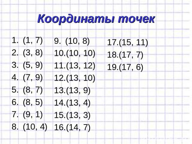Координаты точек (1, 7) (3, 8) (5, 9) (7, 9) (8, 7) (8, 5) (9, 1) (10, 4) (10, 8) (10, 10) (13, 12) (13, 10) (13, 9) (13, 4) (13, 3) (14, 7) (15, 11) (17, 7) (17, 6)