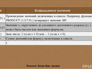 Лесконог Елена Викторовна PRODUCT( ) Произведение значений, включенных в список.