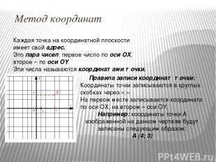 Метод координат Каждая точка на координатной плоскости имеет свой адрес. Это пар