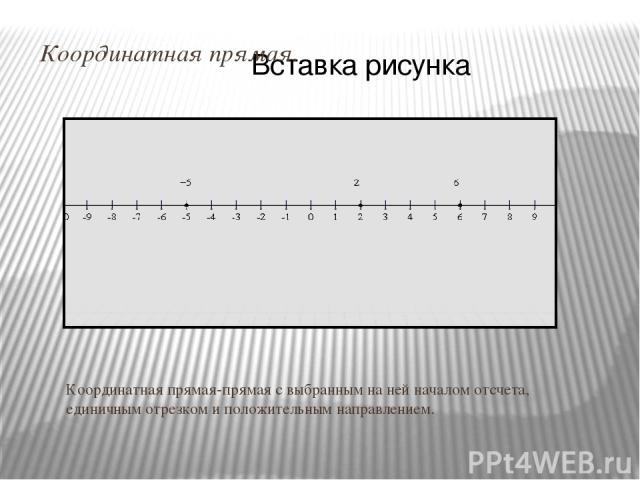 Координатная прямая. Координатная прямая-прямая с выбранным на ней началом отсчета, единичным отрезком и положительным направлением.