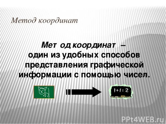 Метод координат Метод координат – один из удобных способов представления графической информации с помощью чисел.