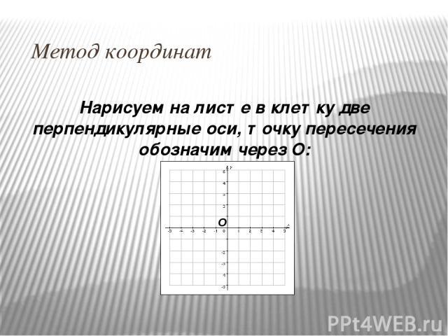 Метод координат Нарисуем на листе в клетку две перпендикулярные оси, точку пересечения обозначим через О: О