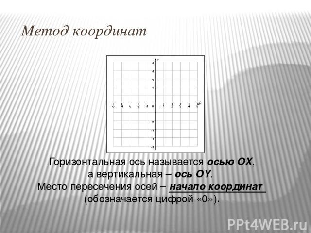 Метод координат Горизонтальная ось называется осью OX, а вертикальная – ось OY. Место пересечения осей – начало координат (обозначается цифрой «0»).