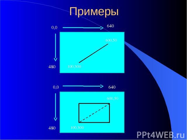 Примеры 0,0 0,0 640 640 480 480 600,50 600,50 100,300 100,300