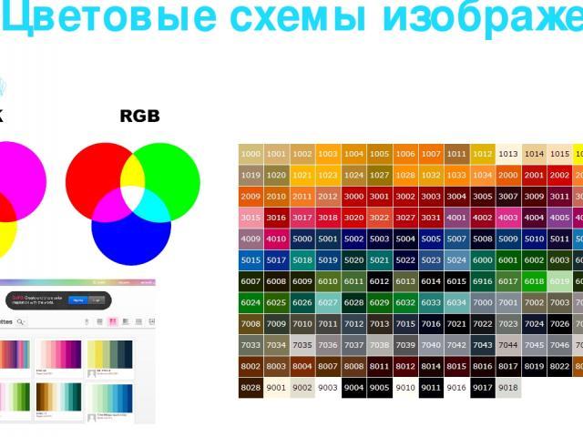 Цветовые схемы изображений