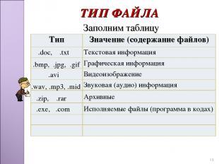 * ТИП ФАЙЛА Заполним таблицу .doc, .txt .bmp, .jpg, .gif .avi .wav, .mp3, .mid .