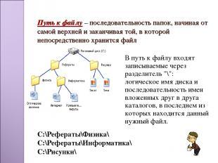 Путь к файлу – последовательность папок, начиная от самой верхней и заканчивая т