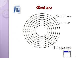 Файлы *