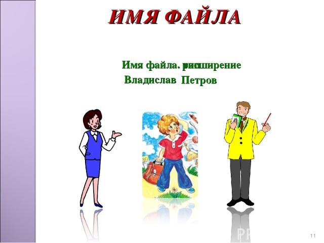 Петров Владислав ИМЯ ФАЙЛА * Имя файла. расширение тип