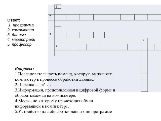 Вопросы: 1.Последовательность команд, которую выполняет компьютер в процессе обработки данных. 2.Персональный … 3.Информация, представленная в цифровой форме и обрабатываемая на компьютере. 4.Место, по которому происходит обмен информацией в компьют…
