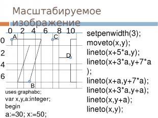 Масштабируемое изображение setpenwidth(3); moveto(x,y); lineto(x+5*a,y); lineto(