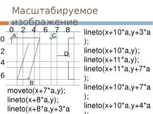 Масштабируемое изображение lineto(x+10*a,y+3*a); lineto(x+10*a,y); lineto(x+11*a