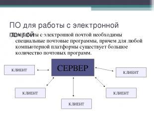 ПО для работы с электронной почтой Для работы с электронной почтой необходимы сп