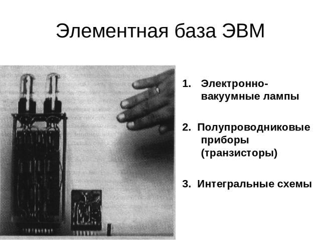 Элементная база ЭВМ Электронно-вакуумные лампы 2. Полупроводниковые приборы (транзисторы) 3. Интегральные схемы