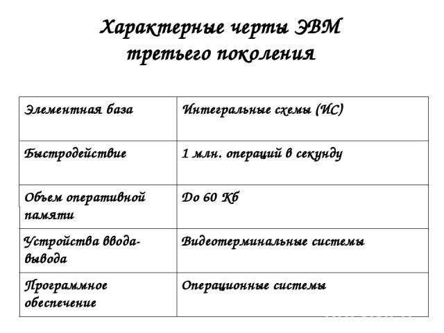 Характерные черты ЭВМ третьего поколения