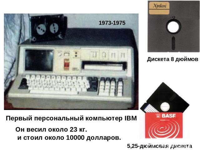 5,25-дюймовая дискета Дискета 8 дюймов 1973-1975 Первый персональный компьютер IBM Он весил около 23 кг. и стоил около 10000 долларов.