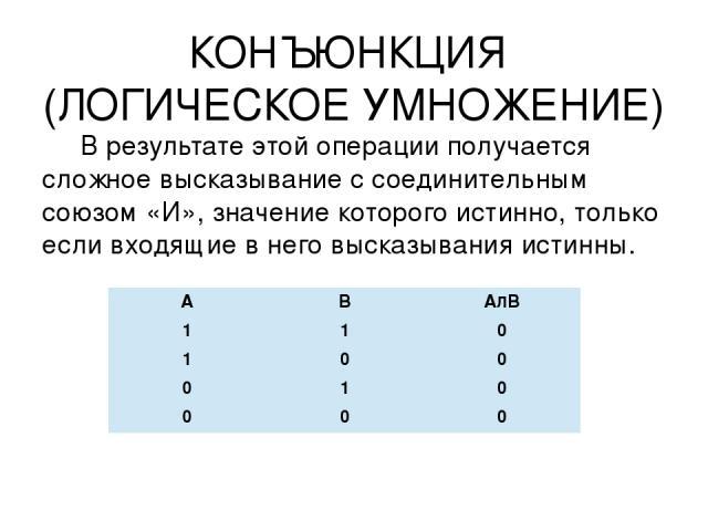 КОНЪЮНКЦИЯ (ЛОГИЧЕСКОЕ УМНОЖЕНИЕ) В результате этой операции получается сложное высказывание с соединительным союзом «И», значение которого истинно, только если входящие в него высказывания истинны. А В АЛВ 1 1 0 1 0 0 0 1 0 0 0 0