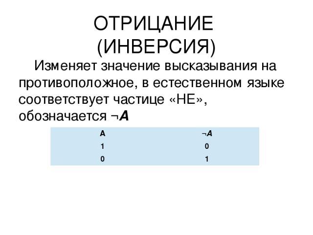 ОТРИЦАНИЕ (ИНВЕРСИЯ) Изменяет значение высказывания на противоположное, в естественном языке соответствует частице «НЕ», обозначается ¬А А ¬А 1 0 0 1