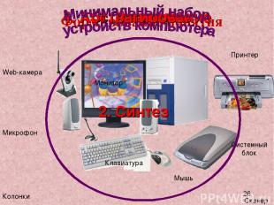 Формирование понятия Микрофон Монитор Web-камера Принтер Сканер Мышь Клавиатура