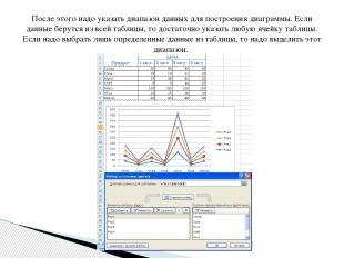 После этого надо указать диапазон данных для построения диаграммы. Если данные б