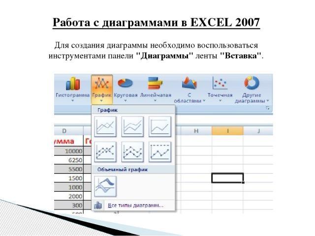 Работа с диаграммами в EXCEL 2007 Для создания диаграммы необходимо воспользоваться инструментами панели