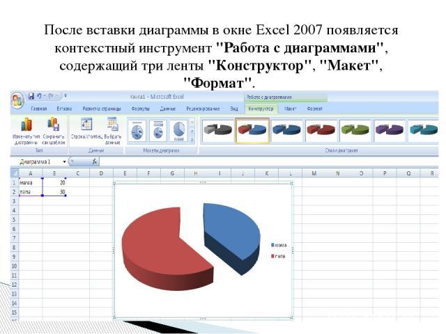 После вставки диаграммы в окне Excel 2007 появляется контекстный инструмент