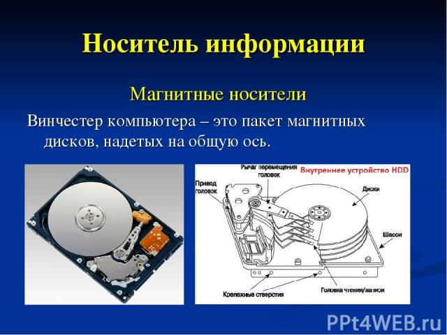 Носитель информации Магнитные носители Винчестер компьютера – это пакет магнитных дисков, надетых на общую ось.