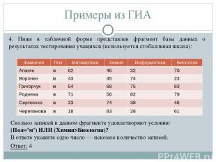 4. Ниже в табличной форме представлен фрагмент базы данных о результатах тестиро