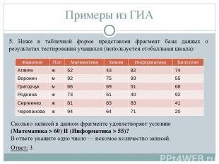 5. Ниже в табличной форме представлен фрагмент базы данных о результатах тестиро